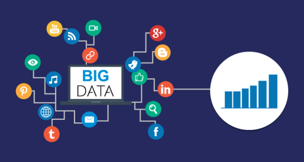 How Does Big Data Marketing Work